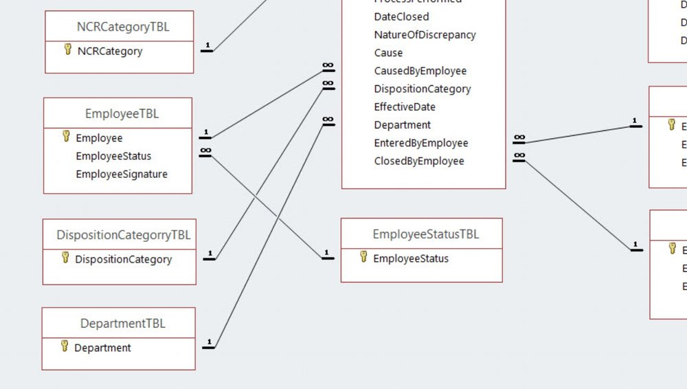 MS Access database relationships window showing tables linked with fields and tables.