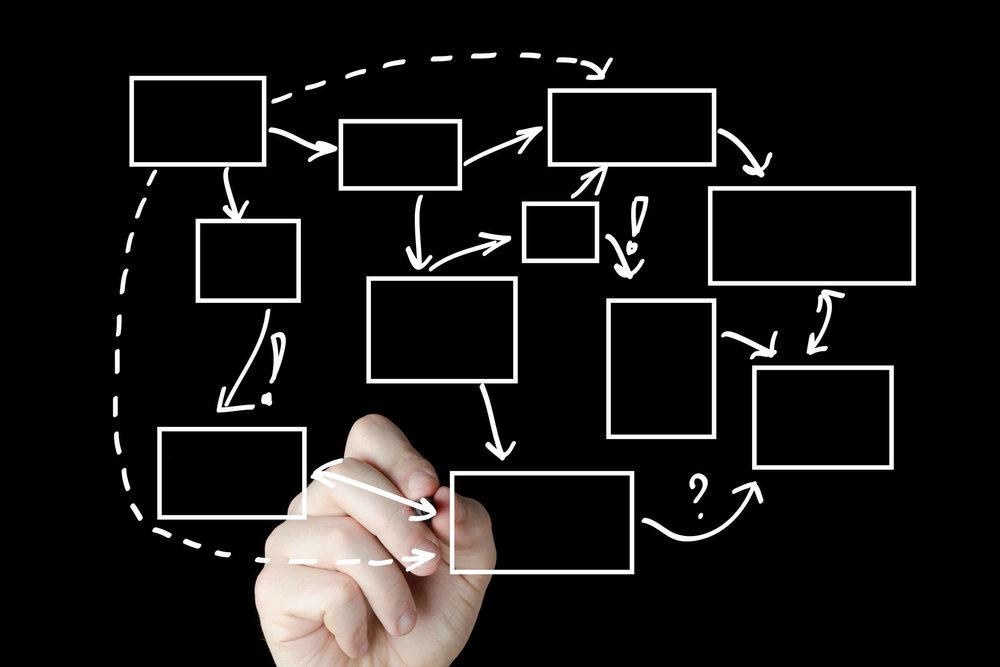 Man designing workflow for a database