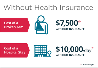 Why_Do_I_Need_Health_Insurance_315x.png