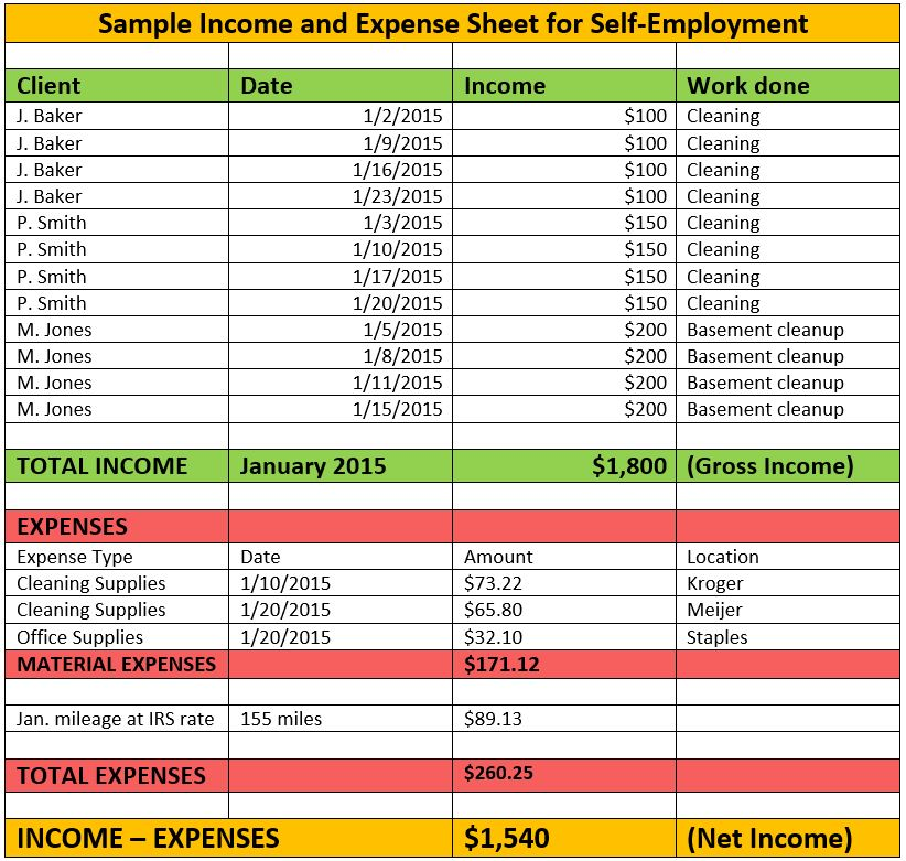 January Income/Expense Statement For A Cleaning Business  Business Profit And Loss Statement For Self Employed