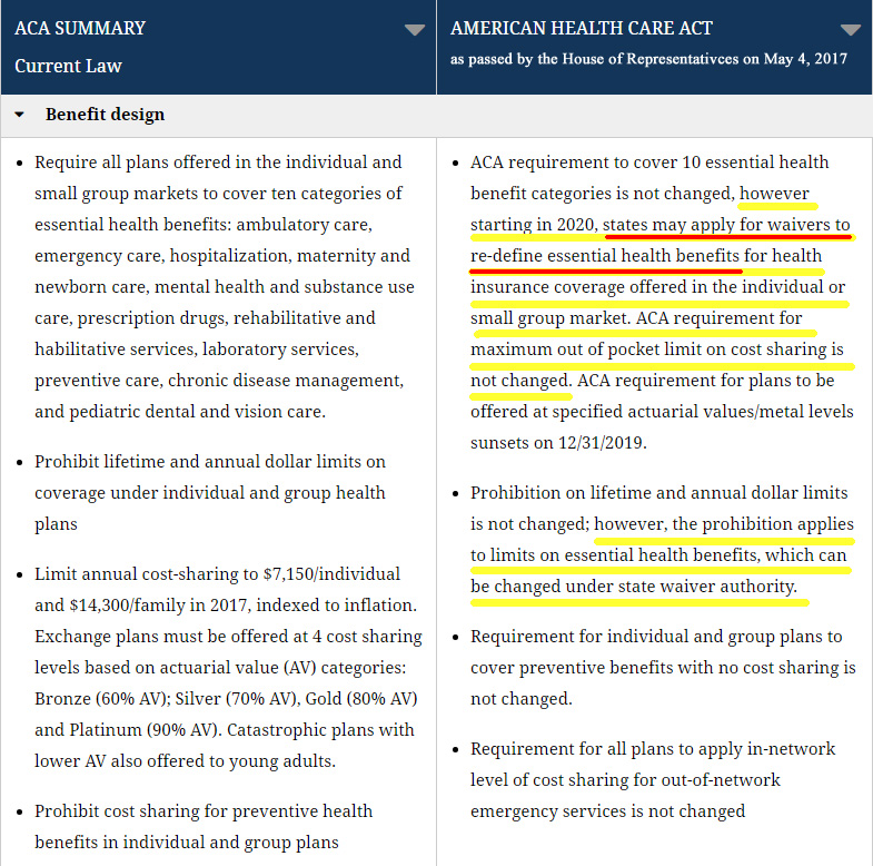 Compare Proposals to Replace the Affordable Care Act by Kaiser Family Foundation