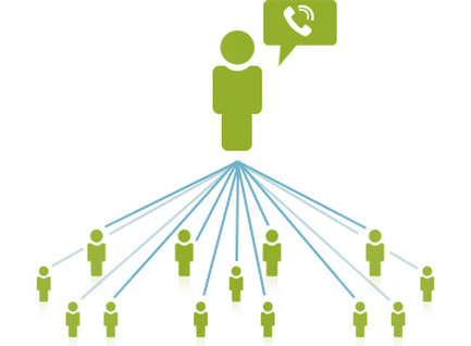 phone tree.jpg