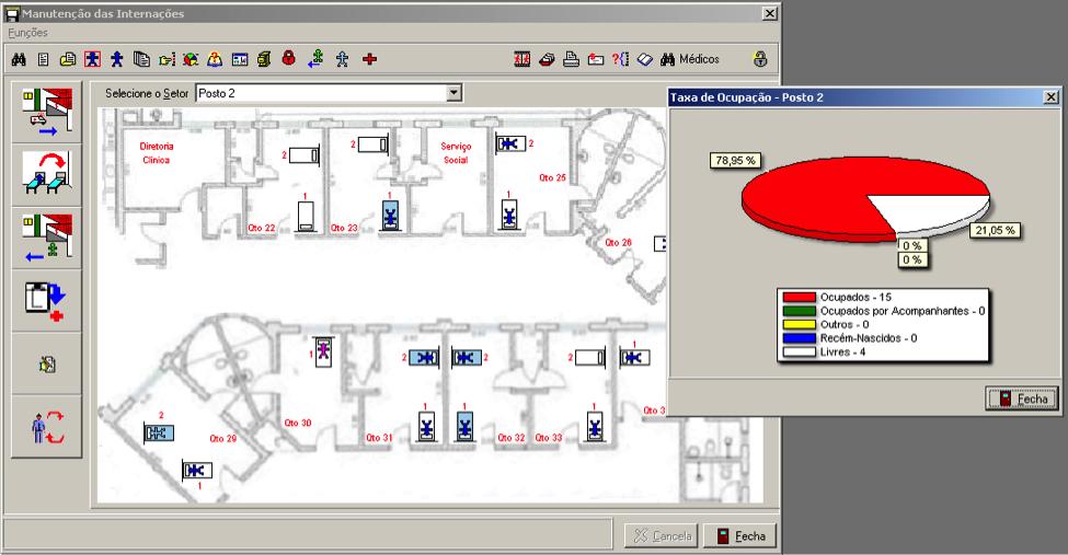 Movimentação de pacientes através de interface gráfica (mouse)