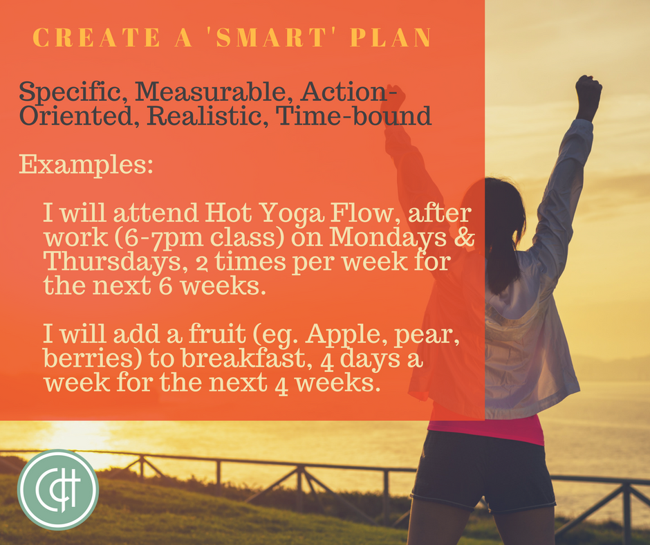 create a SMART plan graphic.png