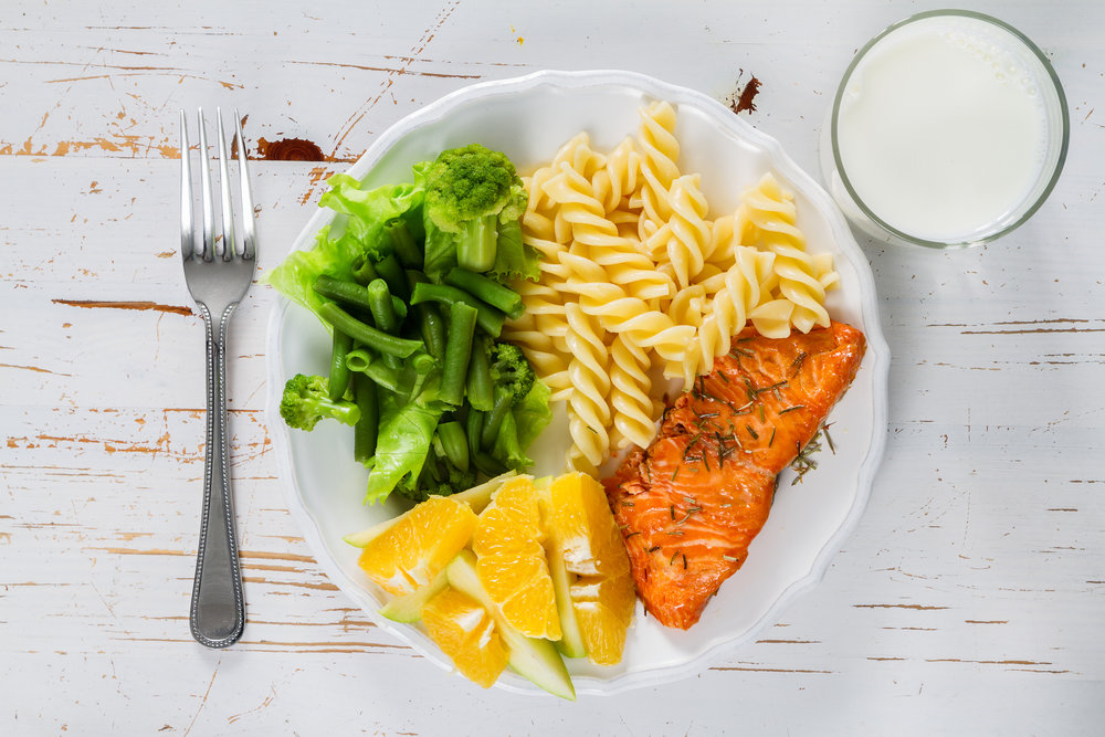 The Plate Model is where your plate contains approximately 50% veggies/fruit, 25% grains/starches and 25% protein.