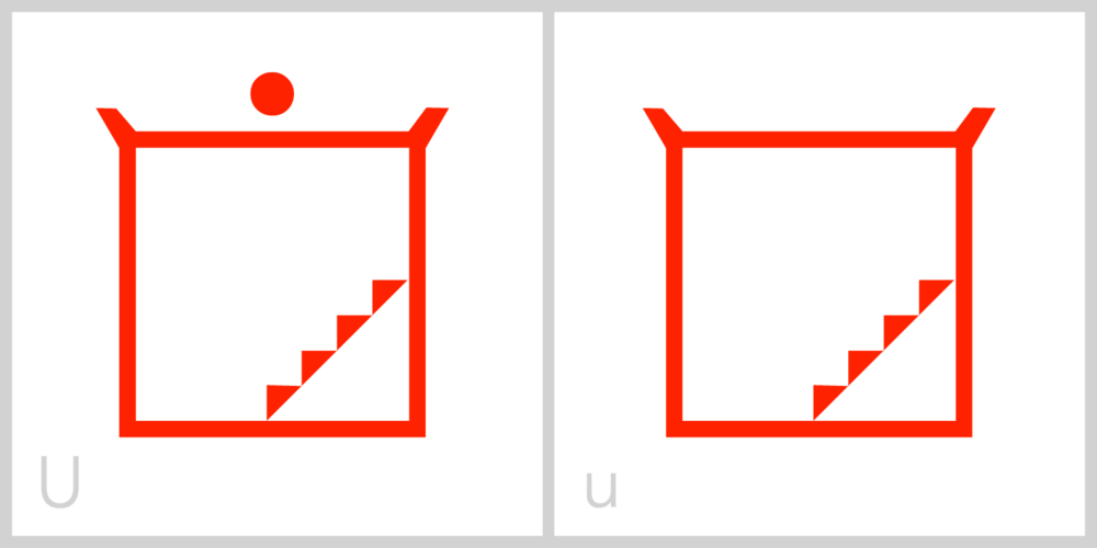 Uu U has a square frame with a diagonal line extending from the middle of the bottom of its frame to the middle of the right side of its frame. You can trace the Roman capital letter U in this symbol by incorporating the left, bottom and right parts of the frame along with the inside diagonal line. The diagonal line inside has a jagged edge, much like stairs that ascend to the right.