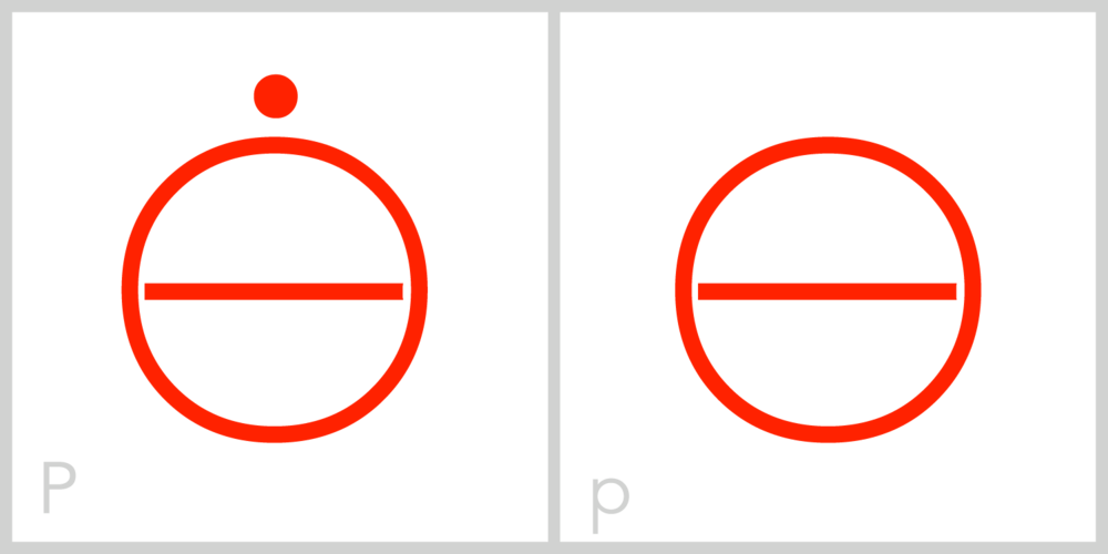 Pp P has a circular frame and a single horizontal line across its middle (versus the letter B which has two lines and an opening in the right side of its frame.)