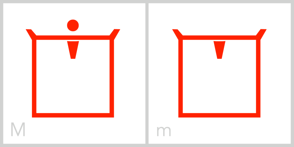 Mm M has a square frame and has a small barb, or tail, inside the middle of the top side of its frame. You can trace the Roman capital letter M in this symbol by tracing from the bottom left corner of the frame to the top, across to the barb, down and up the barb, across to the right corner, and down the right side of the frame to the bottom. The letter M is similar to the letters G and J; they each have a barb on the inside of the frame.