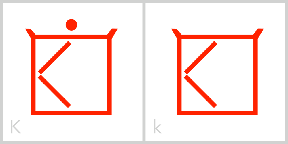 Kk K has a square frame and has two legs inside, like a sideways V, extending from the middle of the left side of its frame to the middle of the top and bottom sides of its frame. You can trace the Roman capital letter K using the left side of the frame and the two interior lines.