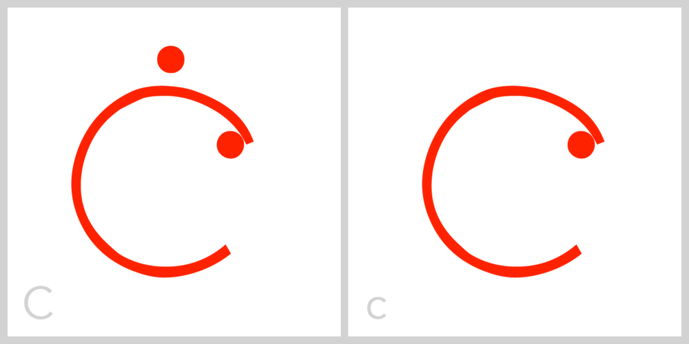Cc C is a circular letter with an opening in the right portion of its frame, like the Roman letter C. It is similar to the letter B; however, C does not have the two internal horizontal lines. Instead, it has a dot on the upper lip of the opening.
