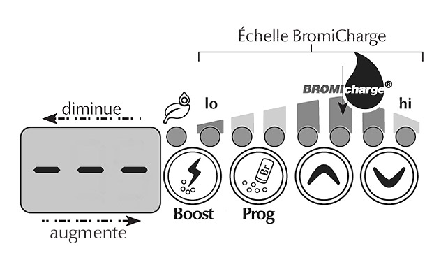 Web_BromiGage_FR.jpg