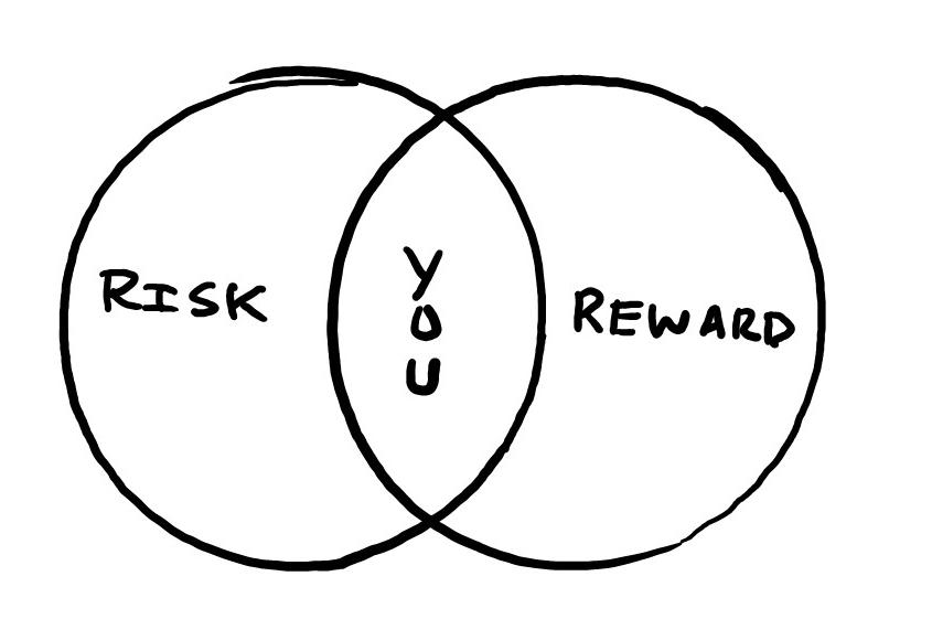 Successful investing part 1.jpg