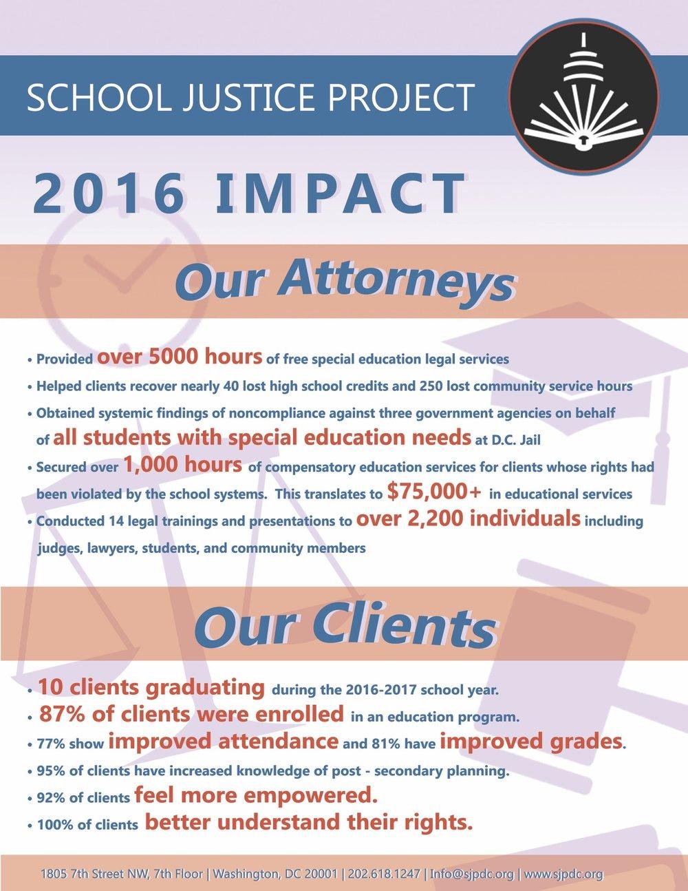 2016 Impact.jpg