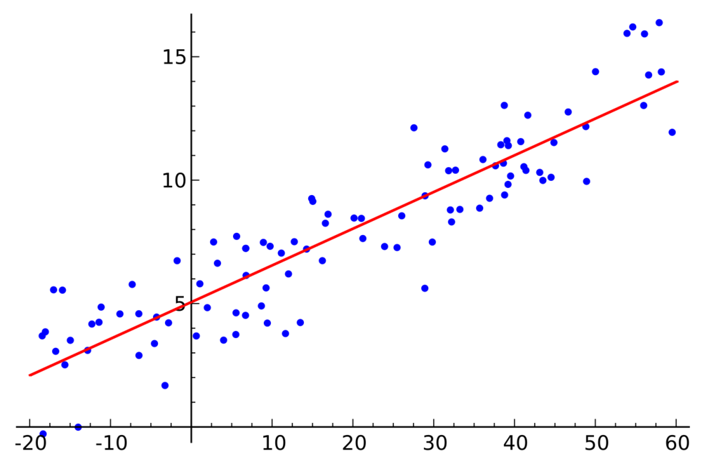 Linear_regression.png