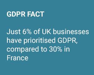 GDPR-Fact-2.jpg