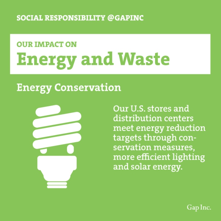 USE_13_078-SR-Report-SocialMedia_Energy-Waste_4.jpg