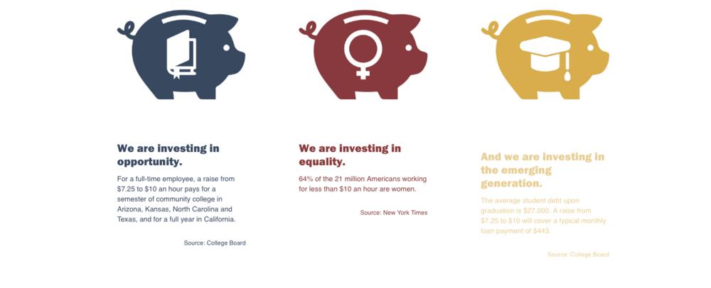 piggy banks investing