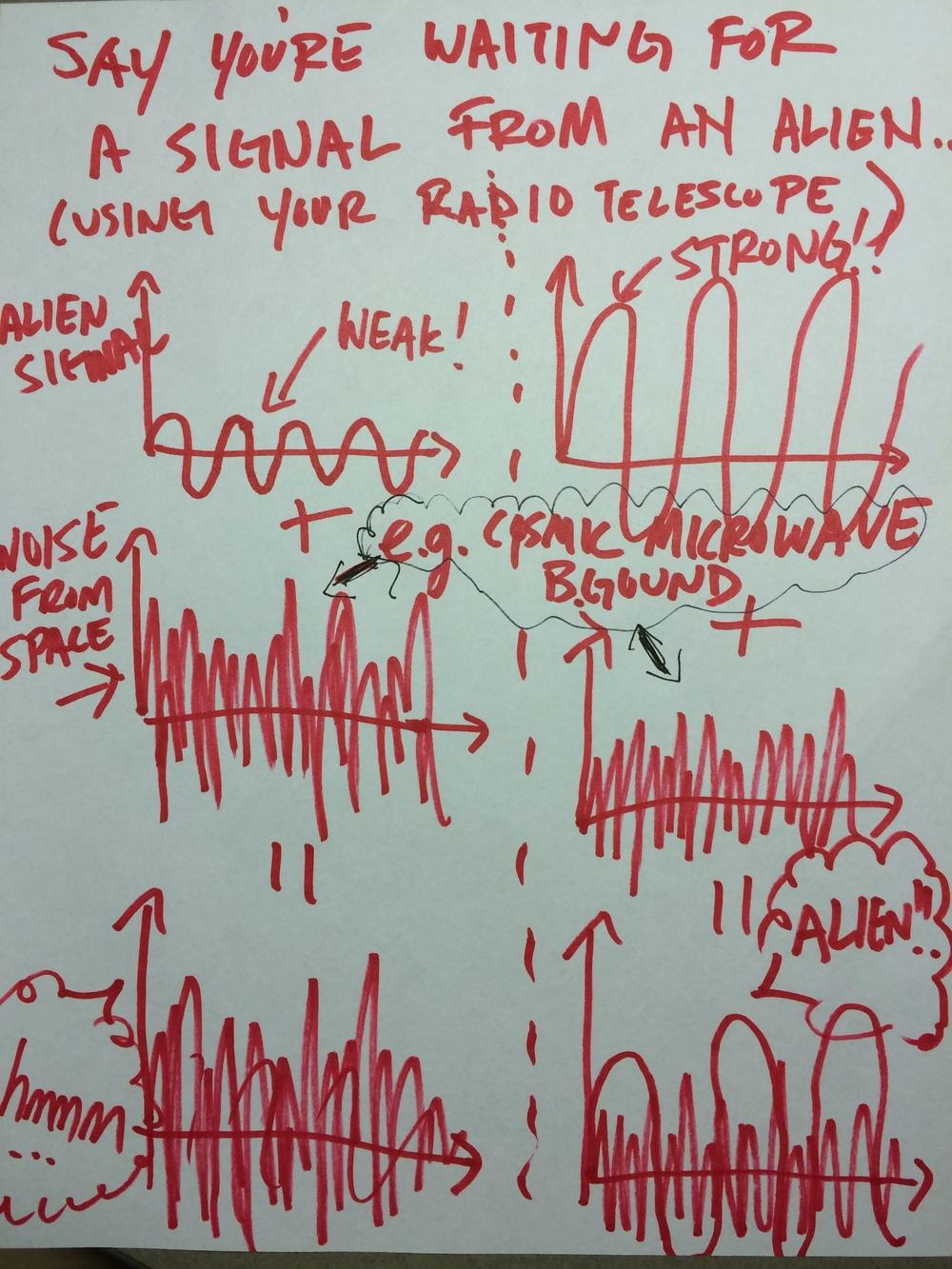 Weak Signal Detection.JPG