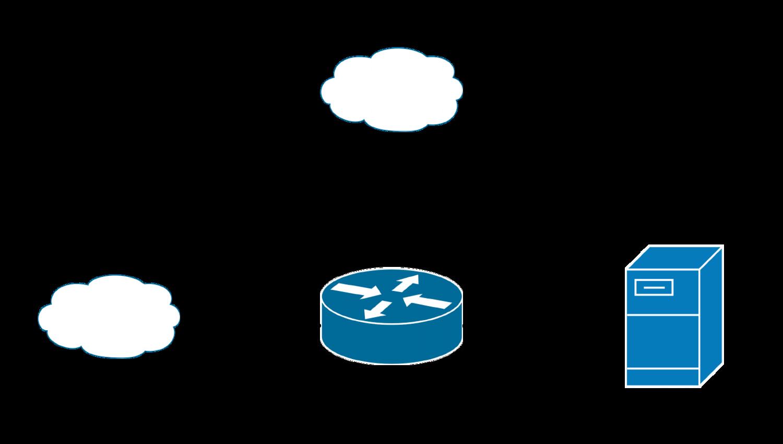 MikroTik Local AAA with FreeRADIUS — Manito Networks