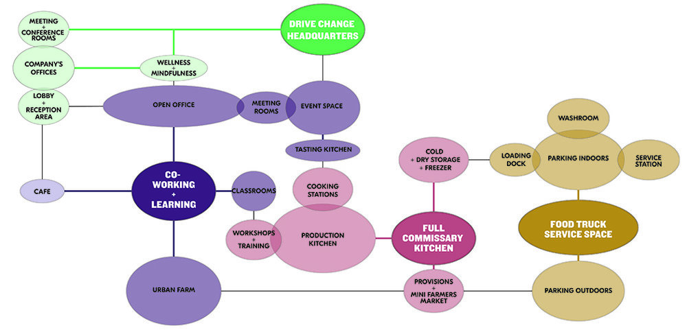 DC_Diagrams-05.jpg