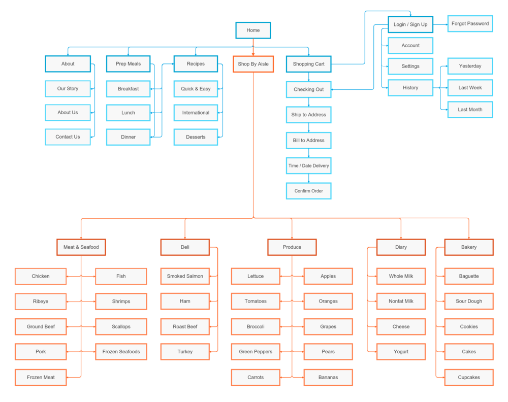 Sitemap_1 (3).png