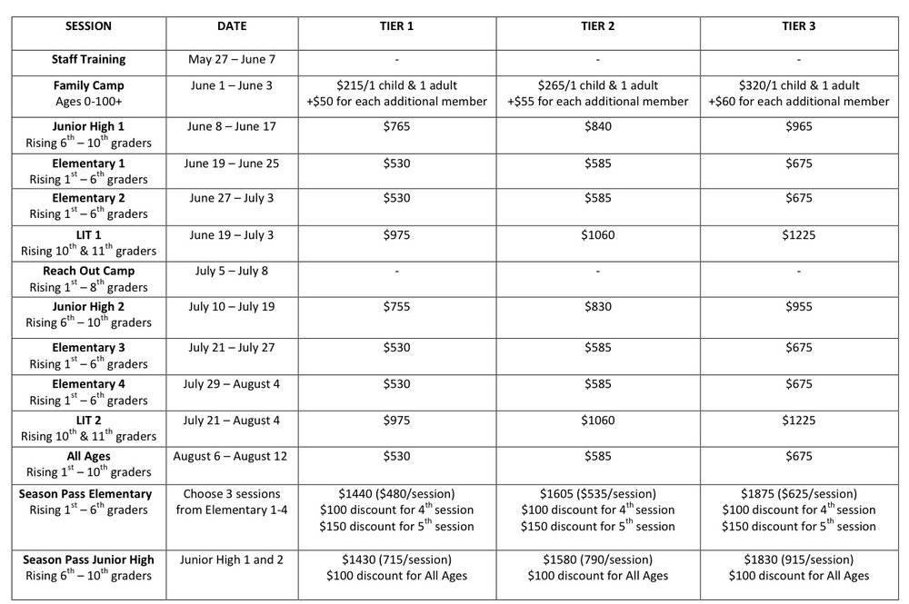 **Season Pass   Register for all three Elementary sessions or All Ages 1 and Junior High sessions and receive $150 off the total registration fee,  skip the line at registration , receive a free special t-shirt, and receive a deep discount on All Ages 2 if desired.