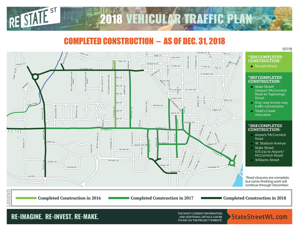 2018 Vehicular Traffic Plan Schedule