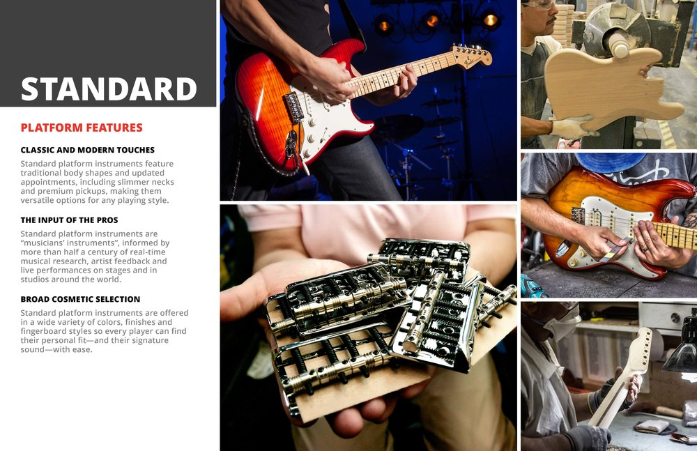2015 Fender Academy_Chapter 3_Page_06.jpg
