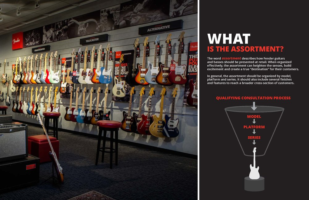 2015 Fender Academy_Chapter 3_Page_17.jpg