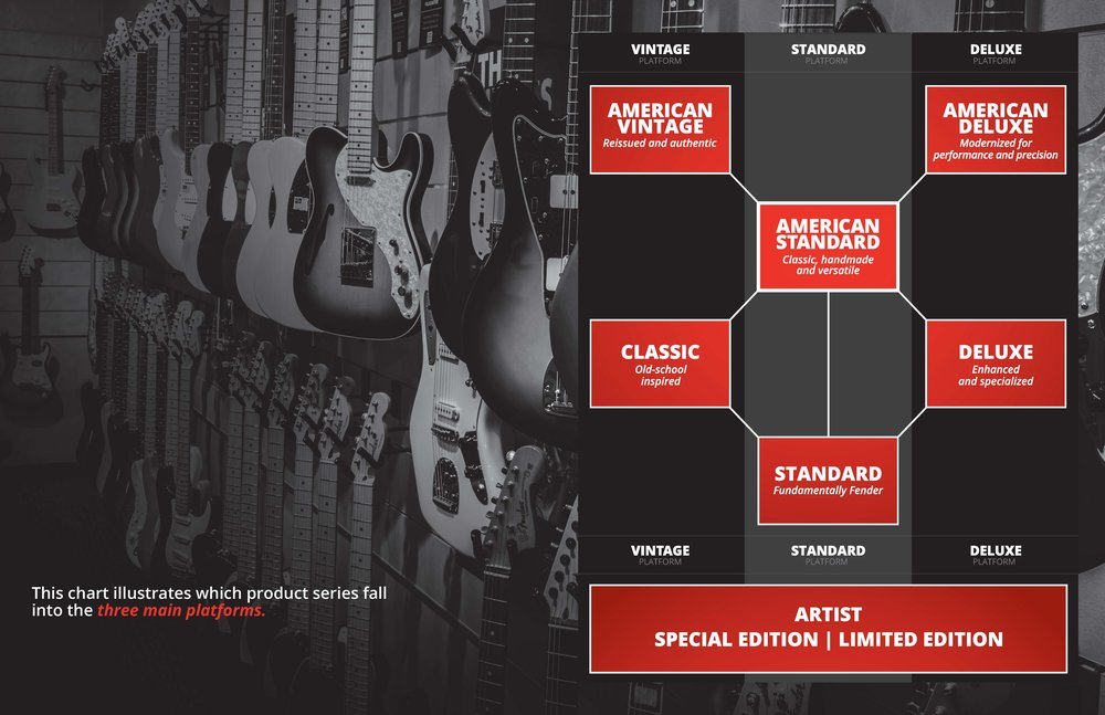 2015 Fender Academy_Chapter 3_Page_15.jpg