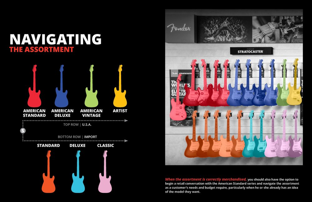 2015 Fender Academy_Chapter 3_Page_19.jpg