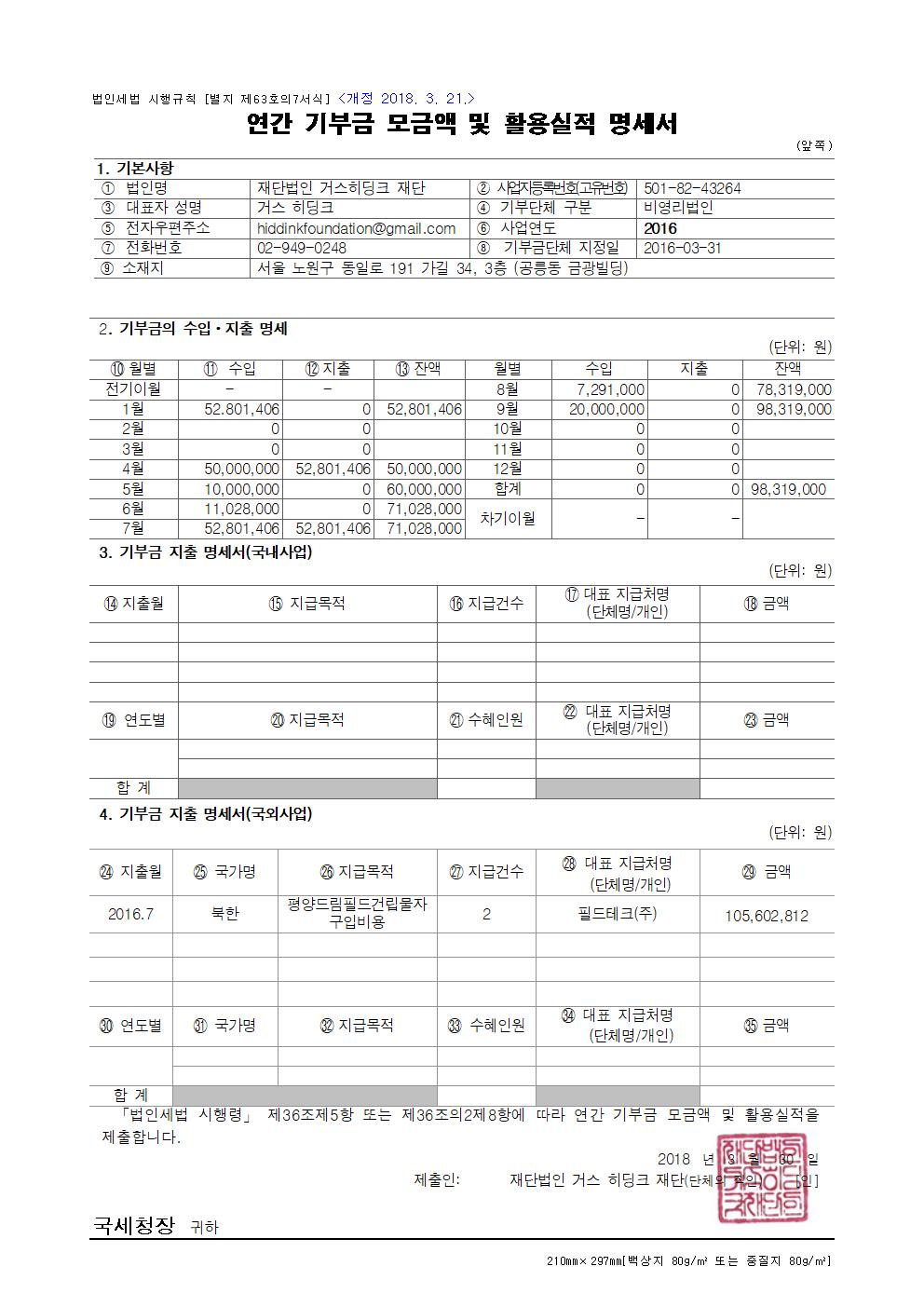 연간기부금 모금액 및 활용실적 명세서 2016(수정본)001.png