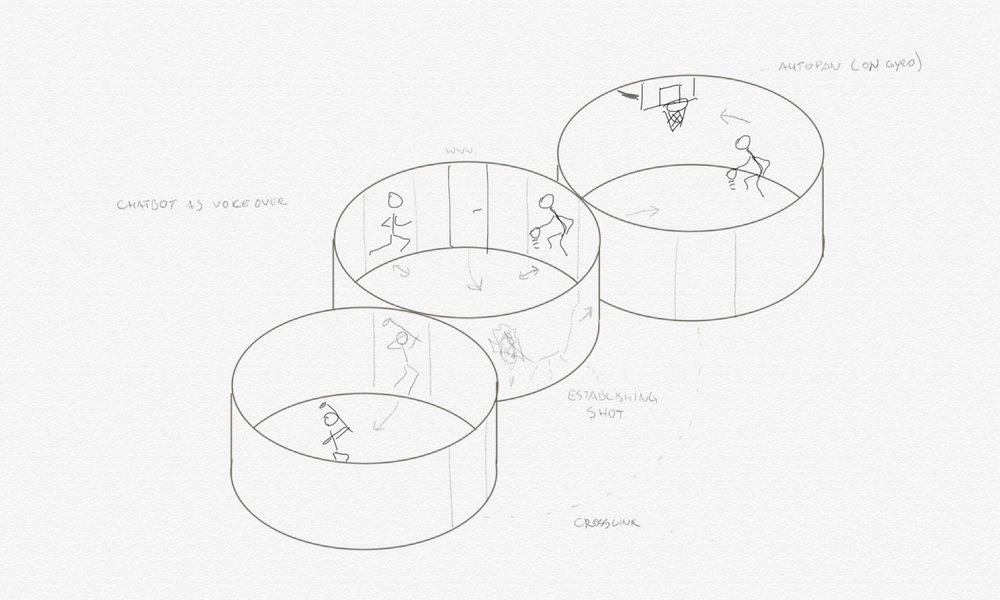 Sketch for Digital Experience Interface.jpg