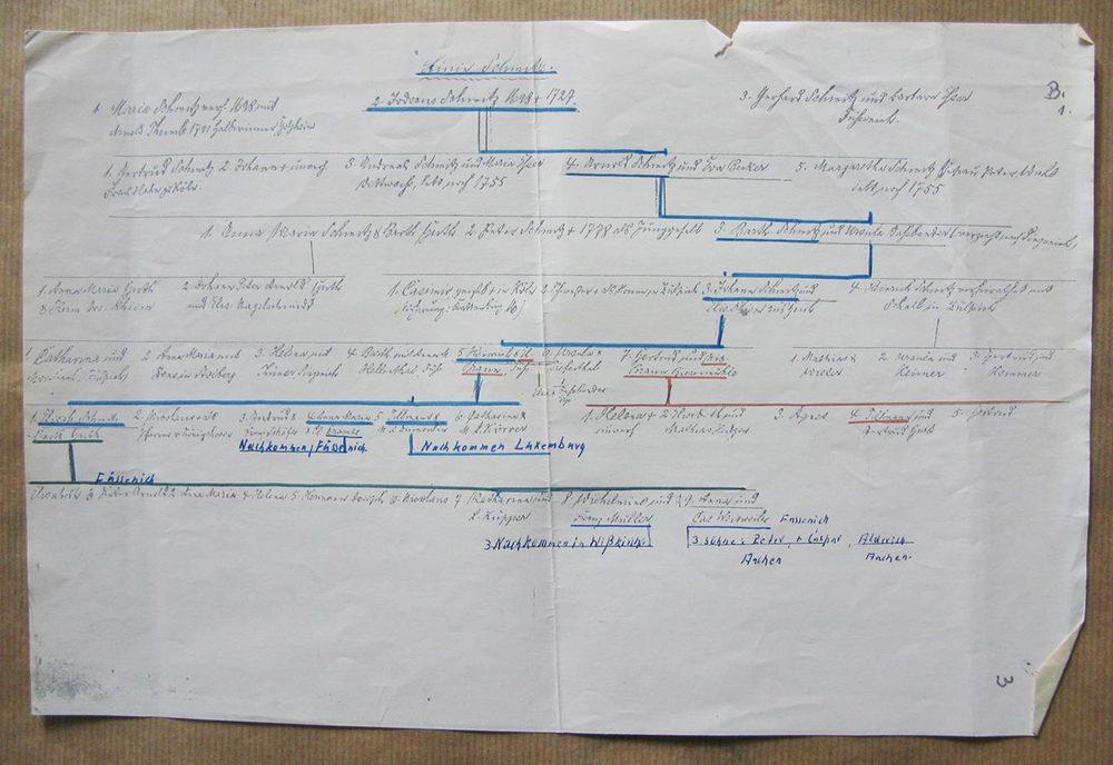 Arbre généalogique, Famille Schmitz / Stammbaum, Familie Schmitz © auteur inconnu, droits réservés