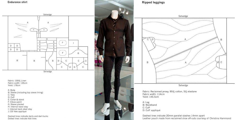 Timo Risannen's endurance shirt and leggings patterns.