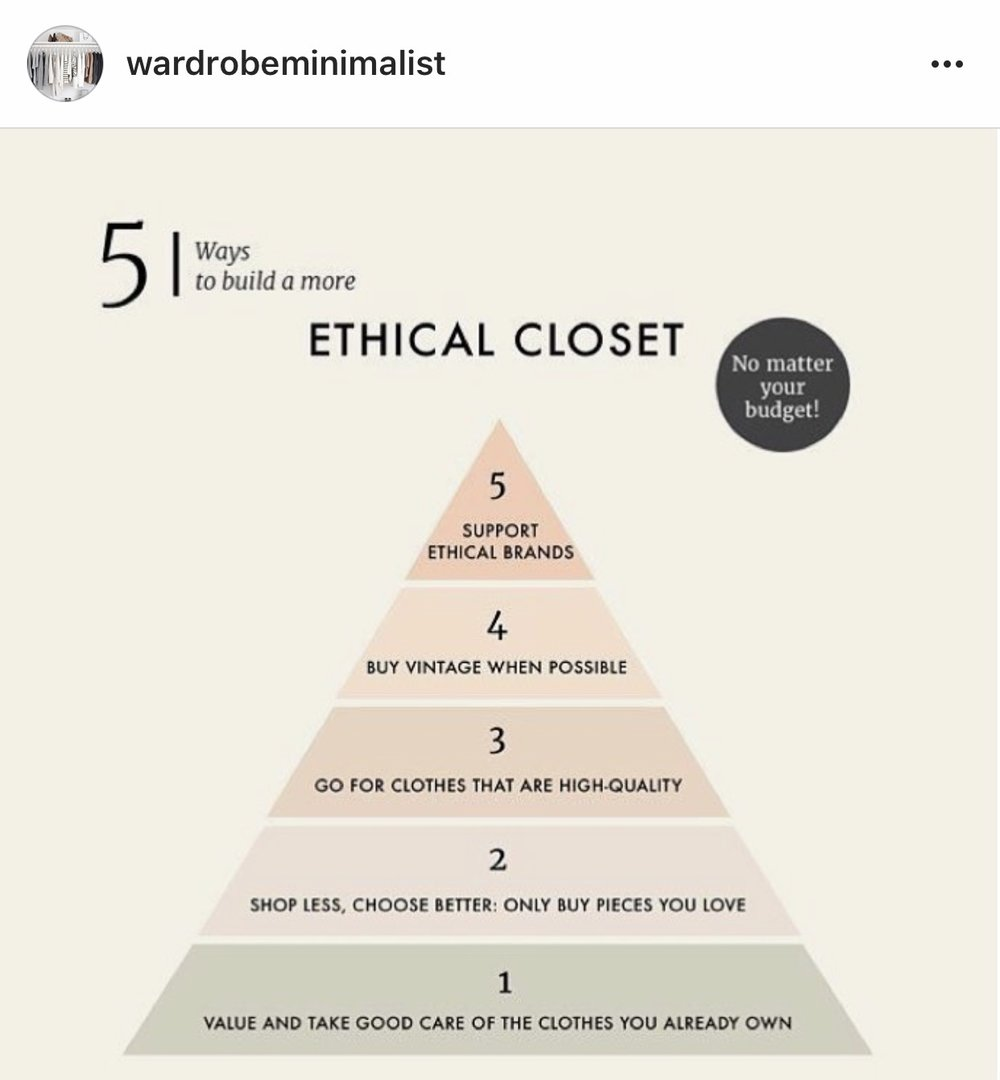 {Thanks to  wardrobeminimalist  for the graphic, which I'm just loving!  I guess I'm still working on #1 and #2, though when I do shop I definitely do #3, #4, and #5}