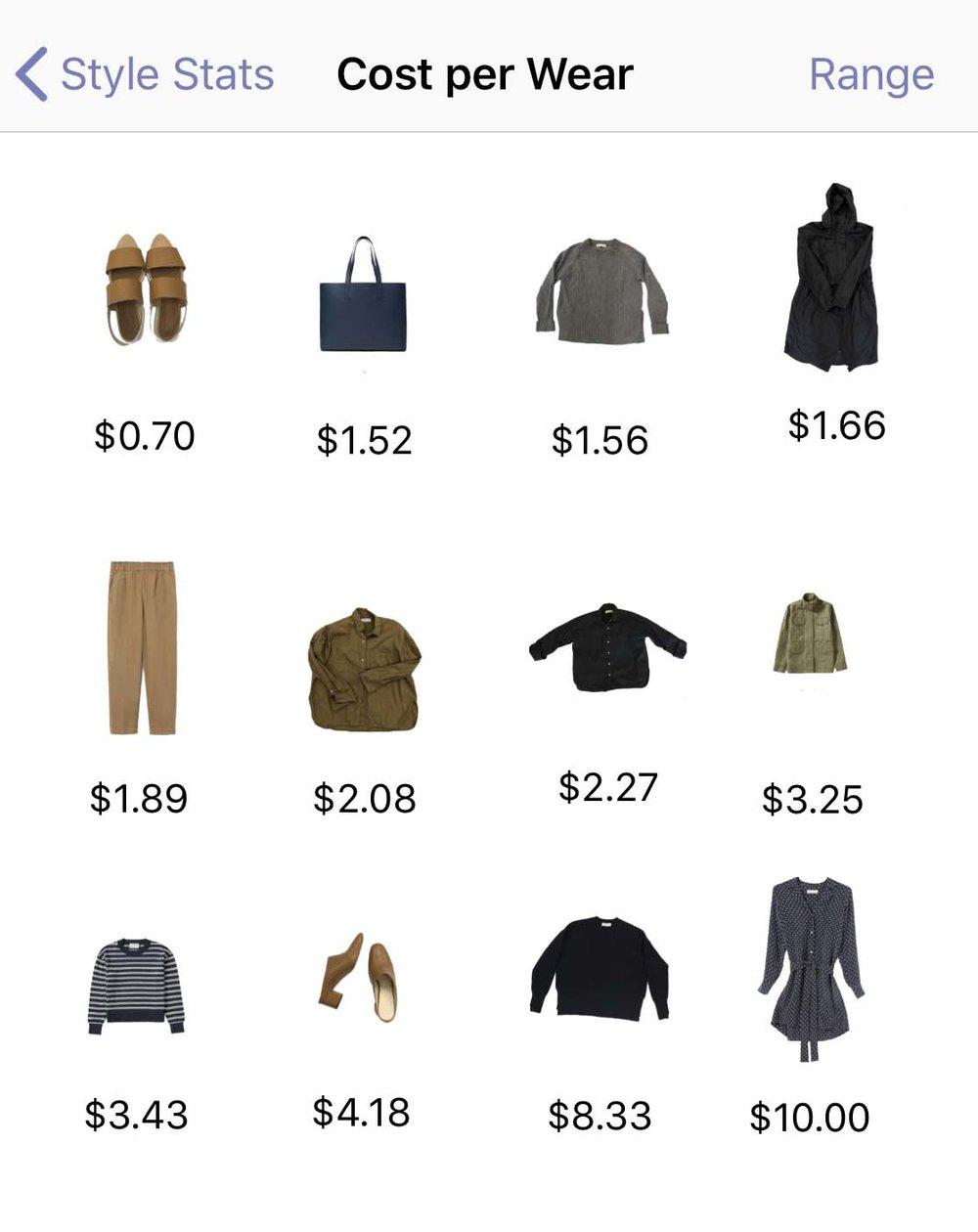 Lowest Cost Per Wear Everlane 2018.jpg