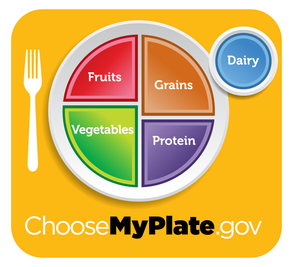Healthy Eating MyPlate.jpg