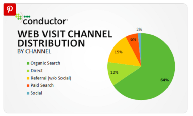 conductor-distribution-channels1.png