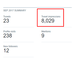 2019-02-11 - Twitter - Impressions.png