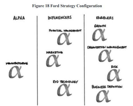 2019-04-01 - Alan Kennedy - Alpha Strategies for Ford.png