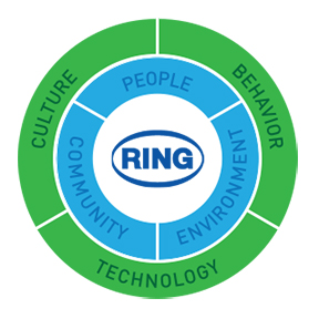 ring-container-ring-of-responsibility-diagram.jpg