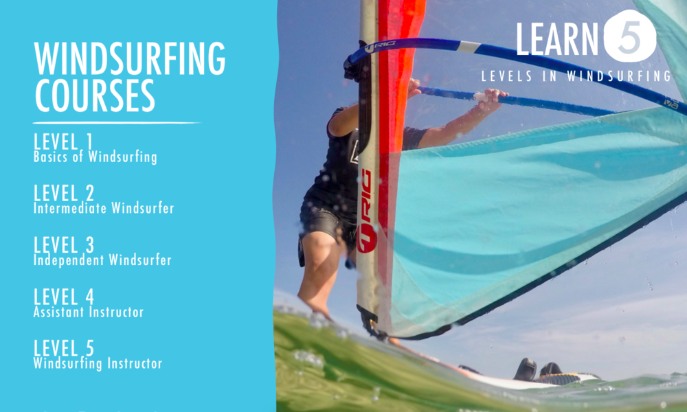 Windsurfing-modules-Learn-India-quest