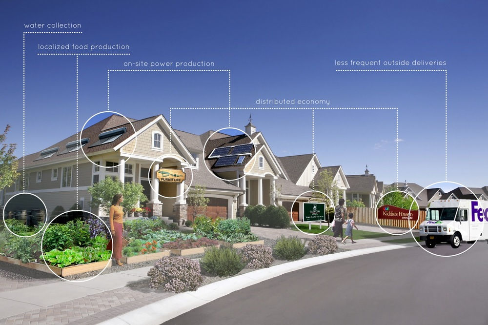 Suburbia already has many of the characteristics to support a distributed society of makers.