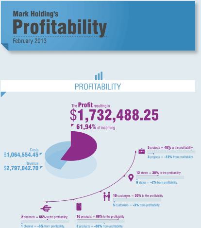 graphic_storylines_profitability.png