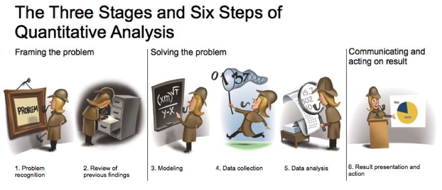keeping up with the quants your guide to understanding and using analytics