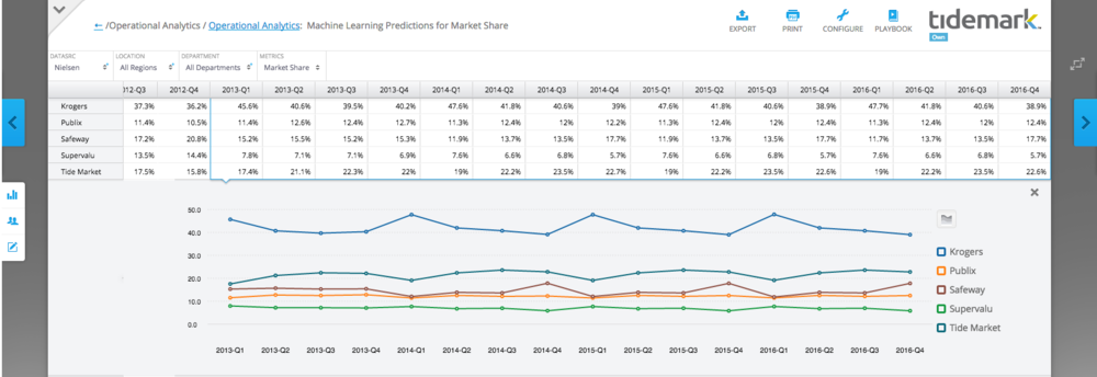 ML forecasting_Fall 15_new look.png