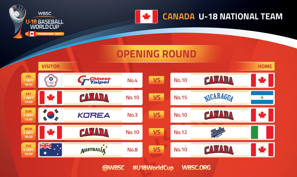 The World Baseball Softball Confederation (WBSC) has announced the schedule (above) for the U-18 Baseball World Cup that will take place in Thunder Bay, Ont. from September 1 to 10. Photo Credit: Baseball Canada