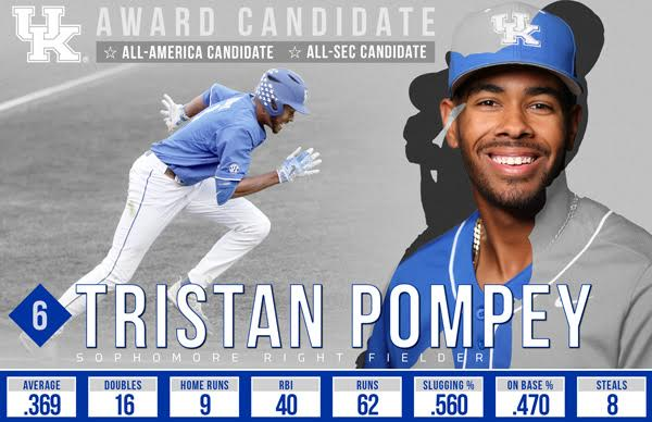 Former Toronto Mets OF Tristan Pompey (Mississauga, Ont.) of the Kentucky Wildcats is ranked highly among SEC prospects by Baseball America and Perfect Game Scouting Service.