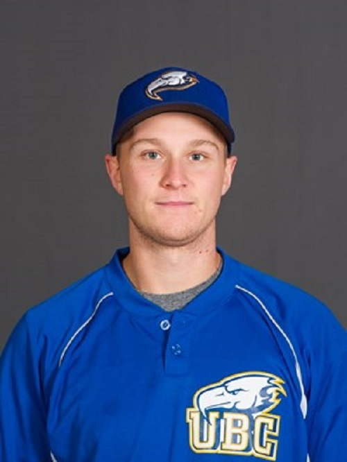 Former Ontario Blue Jays RHP Christian Botnick (Brampton, Ont.) pitched two scoreless innings.